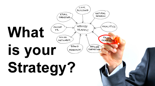 internet-marketing-strategy